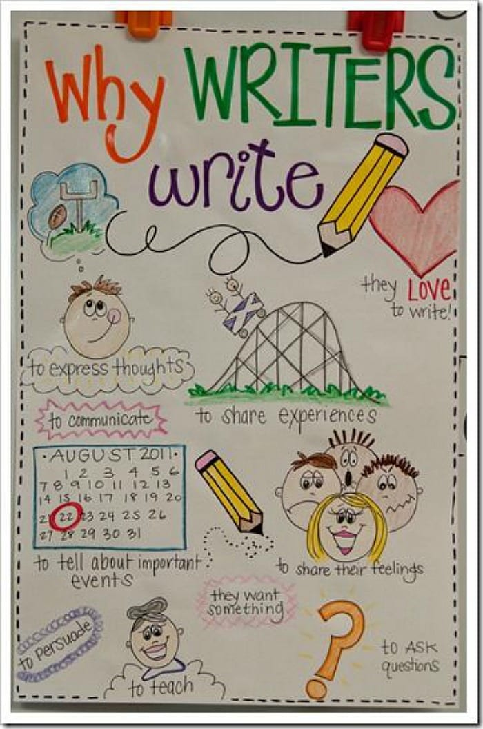 imaginative writing the elements of craft 3rd edition ebook
